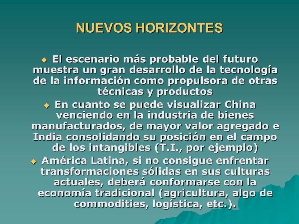 NUEVOS HORIZONTES El escenario más probable del futuro muestra un gran desarrollo de la tecnología de la información como propulsora de otras técnicas