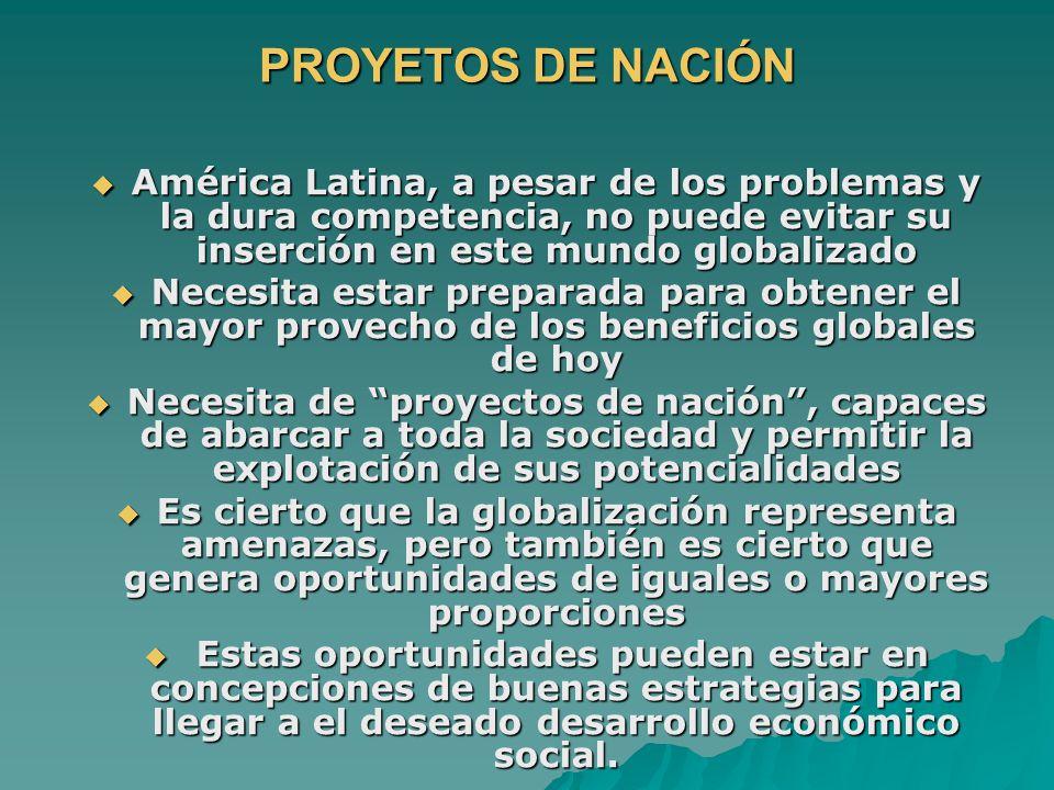 PROYETOS DE NACIÓN América Latina, a pesar de los problemas y la dura competencia, no puede evitar su inserción en este mundo globalizado América Lati