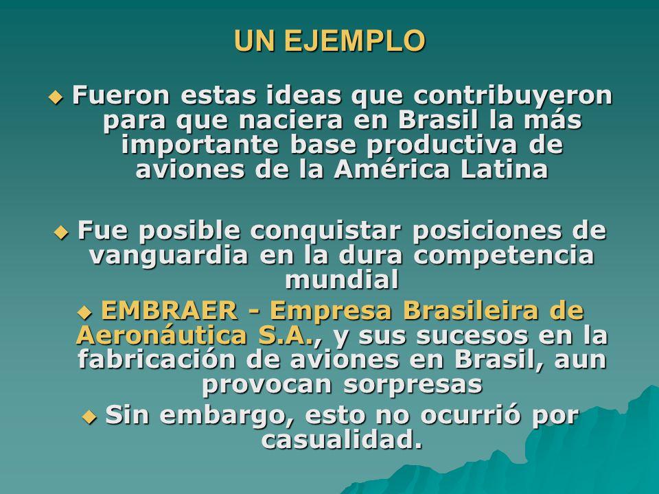 UN EJEMPLO Fueron estas ideas que contribuyeron para que naciera en Brasil la más importante base productiva de aviones de la América Latina Fueron es
