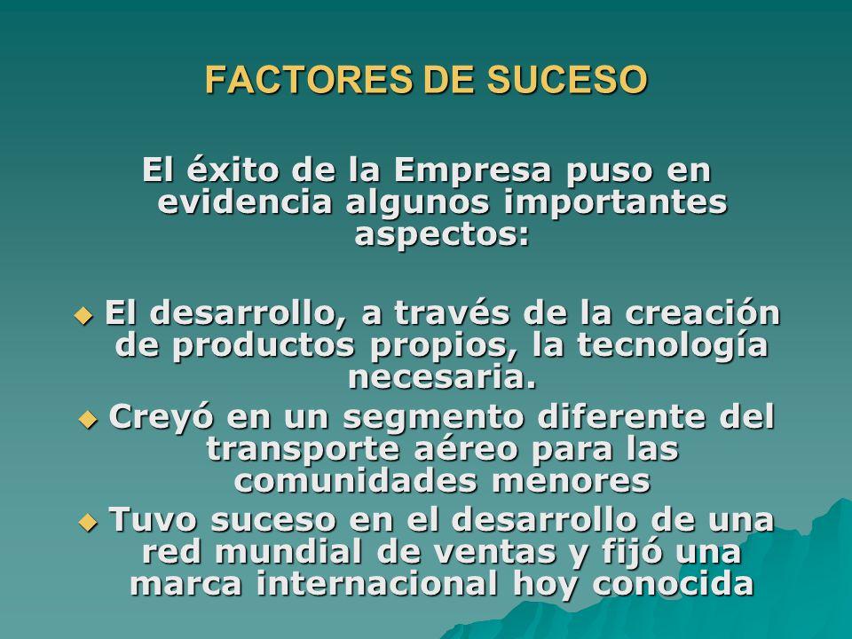 FACTORES DE SUCESO El éxito de la Empresa puso en evidencia algunos importantes aspectos: El desarrollo, a través de la creación de productos propios, la tecnología necesaria.