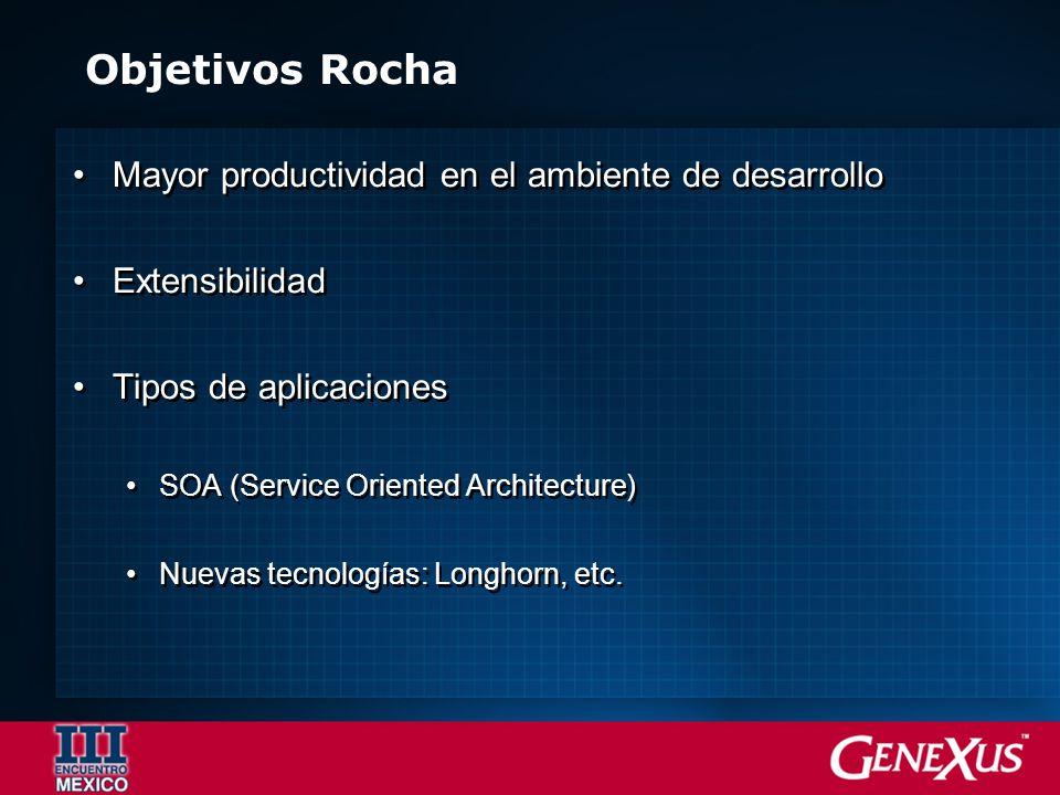 Objetivos Rocha Mayor productividad en el ambiente de desarrollo Extensibilidad Tipos de aplicaciones SOA (Service Oriented Architecture) Nuevas tecnologías: Longhorn, etc.