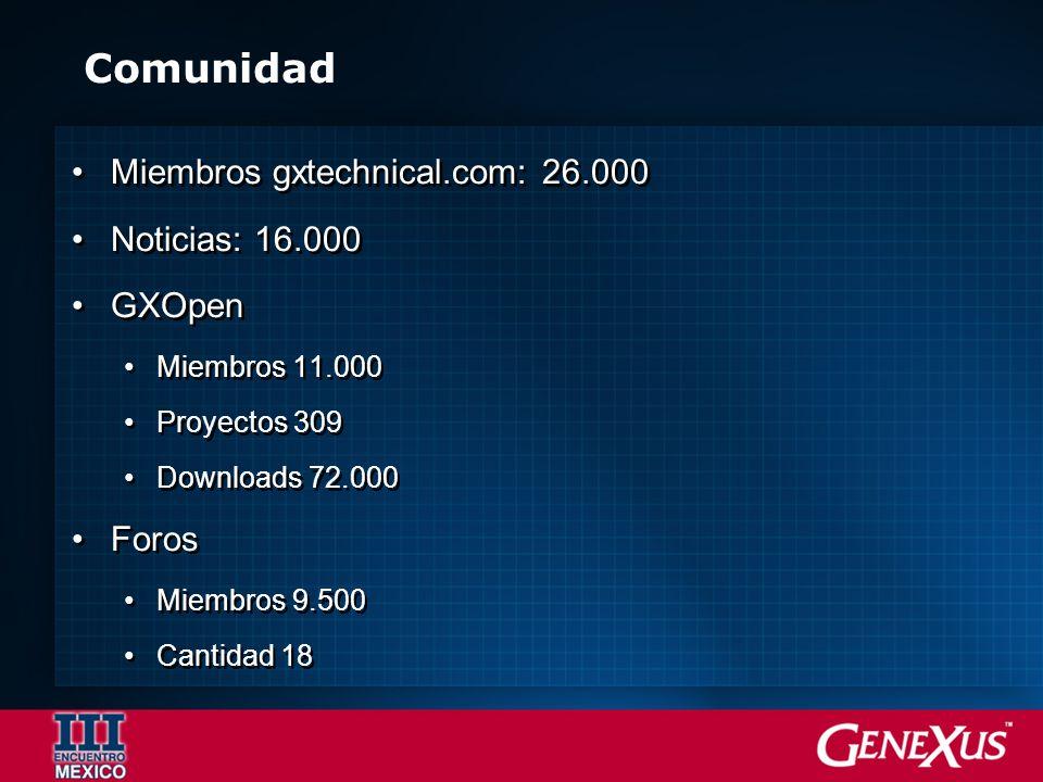 Comunidad Miembros gxtechnical.com: 26.000 Noticias: 16.000 GXOpen Miembros 11.000 Proyectos 309 Downloads 72.000 Foros Miembros 9.500 Cantidad 18 Miembros gxtechnical.com: 26.000 Noticias: 16.000 GXOpen Miembros 11.000 Proyectos 309 Downloads 72.000 Foros Miembros 9.500 Cantidad 18