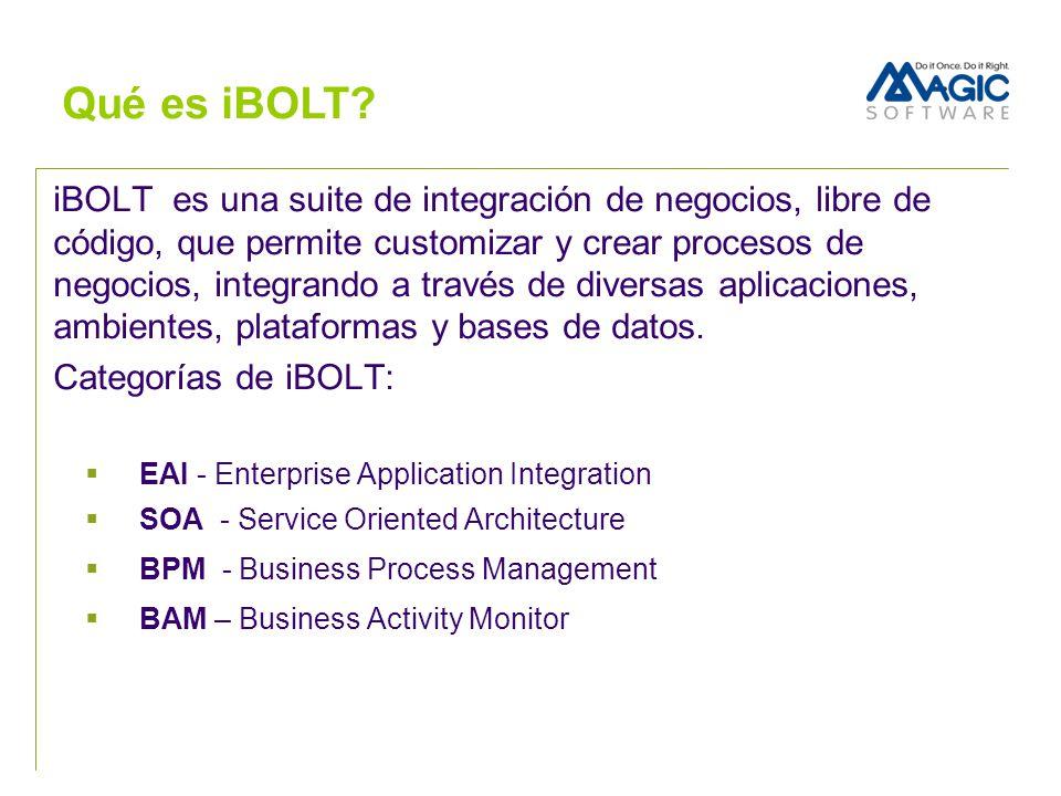 Qué es iBOLT? iBOLT es una suite de integración de negocios, libre de código, que permite customizar y crear procesos de negocios, integrando a través