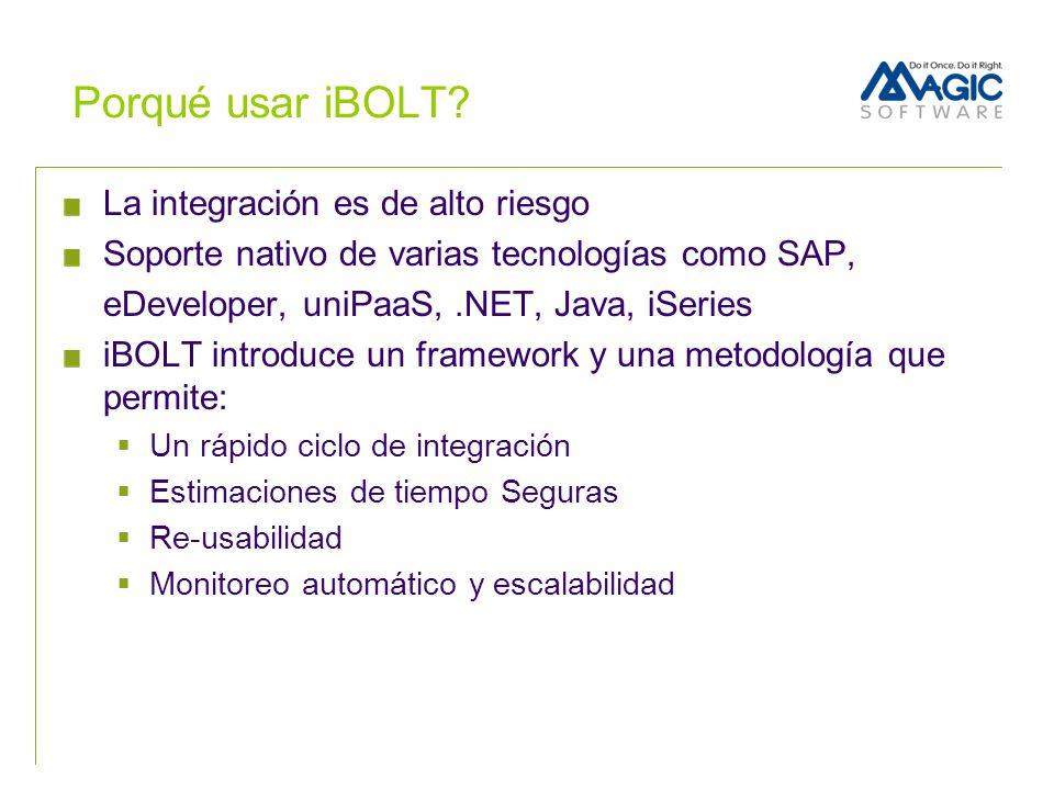 Porqué usar iBOLT? La integración es de alto riesgo Soporte nativo de varias tecnologías como SAP, eDeveloper, uniPaaS,.NET, Java, iSeries iBOLT intro