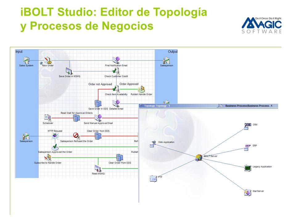 iBOLT Studio: Editor de Topología y Procesos de Negocios