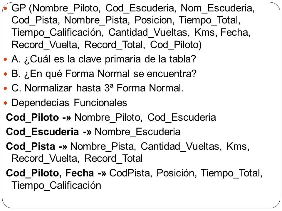 GP (Nombre_Piloto, Cod_Escuderia, Nom_Escuderia, Cod_Pista, Nombre_Pista, Posicion, Tiempo_Total, Tiempo_Calificación, Cantidad_Vueltas, Kms, Fecha, R