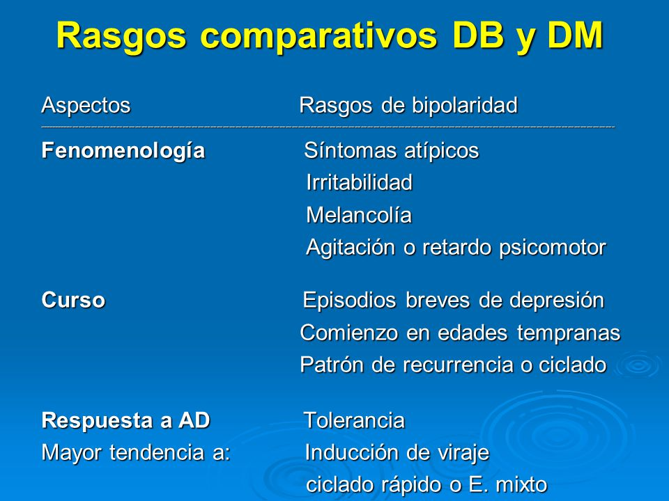 Rasgos comparativos DB y DM Aspectos Rasgos de bipolaridad ---------------------------------------------------------------------------------------------------------------------------------------------------------------------------------------- Fenomenología Síntomas atípicos Irritabilidad Irritabilidad Melancolía Melancolía Agitación o retardo psicomotor Agitación o retardo psicomotor Curso Episodios breves de depresión Comienzo en edades tempranas Comienzo en edades tempranas Patrón de recurrencia o ciclado Patrón de recurrencia o ciclado Respuesta a AD Tolerancia Mayor tendencia a: Inducción de viraje ciclado rápido o E.