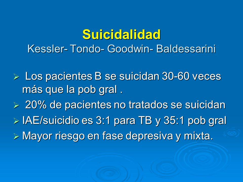Suicidalidad Kessler- Tondo- Goodwin- Baldessarini Los pacientes B se suicidan 30-60 veces más que la pob gral.