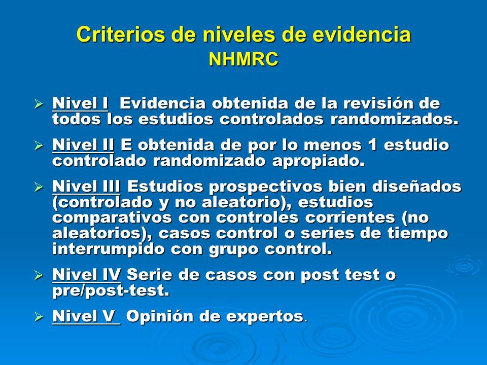 Criterios de niveles de evidencia NHMRC Nivel I Evidencia obtenida de la revisión de todos los estudios controlados randomizados.