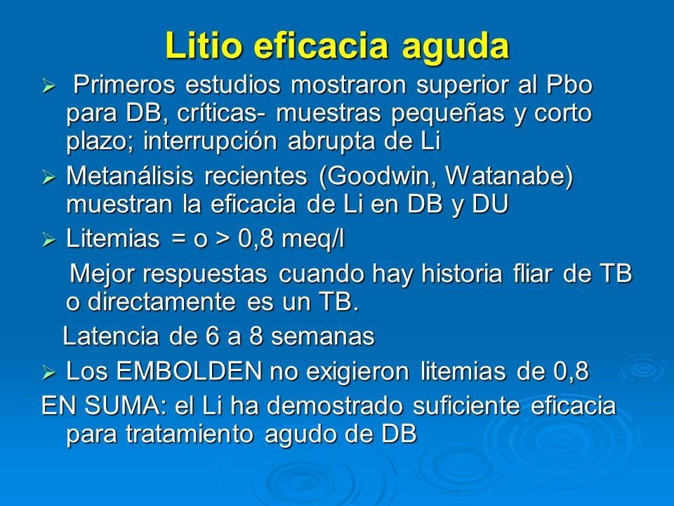 Litio eficacia aguda Primeros estudios mostraron superior al Pbo para DB, críticas- muestras pequeñas y corto plazo; interrupción abrupta de Li Primeros estudios mostraron superior al Pbo para DB, críticas- muestras pequeñas y corto plazo; interrupción abrupta de Li Metanálisis recientes (Goodwin, Watanabe) muestran la eficacia de Li en DB y DU Metanálisis recientes (Goodwin, Watanabe) muestran la eficacia de Li en DB y DU Litemias = o > 0,8 meq/l Litemias = o > 0,8 meq/l Mejor respuestas cuando hay historia fliar de TB o directamente es un TB.