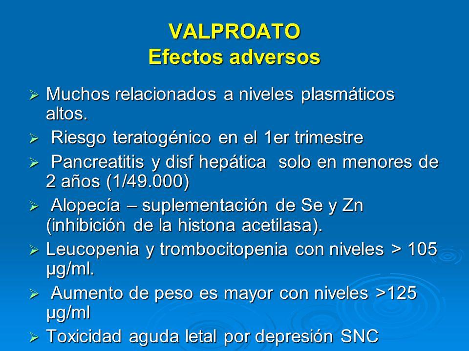 VALPROATO Efectos adversos Muchos relacionados a niveles plasmáticos altos.