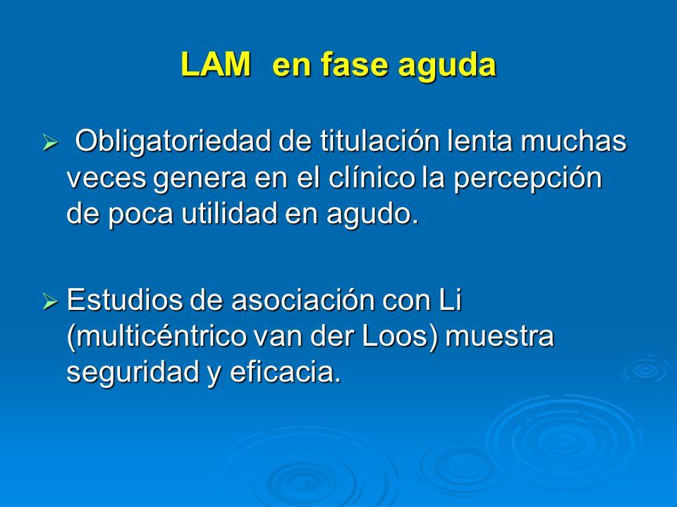 LAM en fase aguda Obligatoriedad de titulación lenta muchas veces genera en el clínico la percepción de poca utilidad en agudo.
