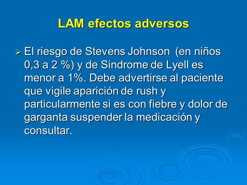 LAM efectos adversos El riesgo de Stevens Johnson (en niños 0,3 a 2 %) y de Sindrome de Lyell es menor a 1%.