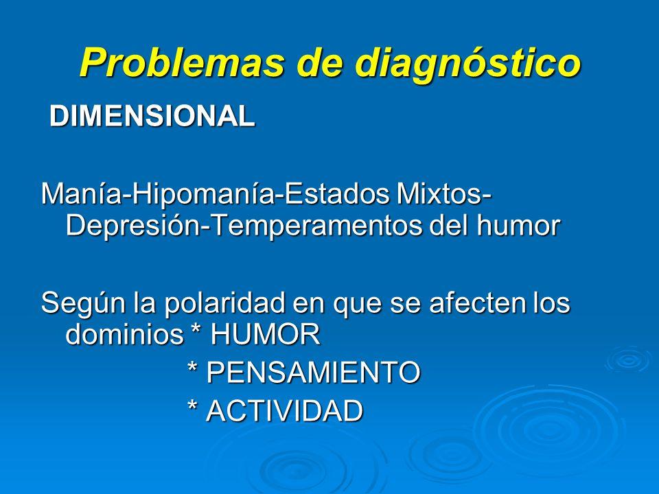 Problemas de diagnóstico DIMENSIONAL DIMENSIONAL Manía-Hipomanía-Estados Mixtos- Depresión-Temperamentos del humor Según la polaridad en que se afecten los dominios * HUMOR * PENSAMIENTO * PENSAMIENTO * ACTIVIDAD * ACTIVIDAD