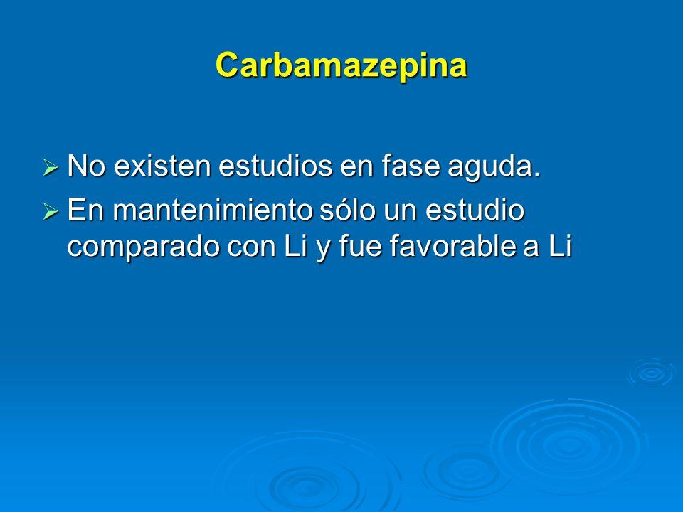 Carbamazepina No existen estudios en fase aguda.No existen estudios en fase aguda.