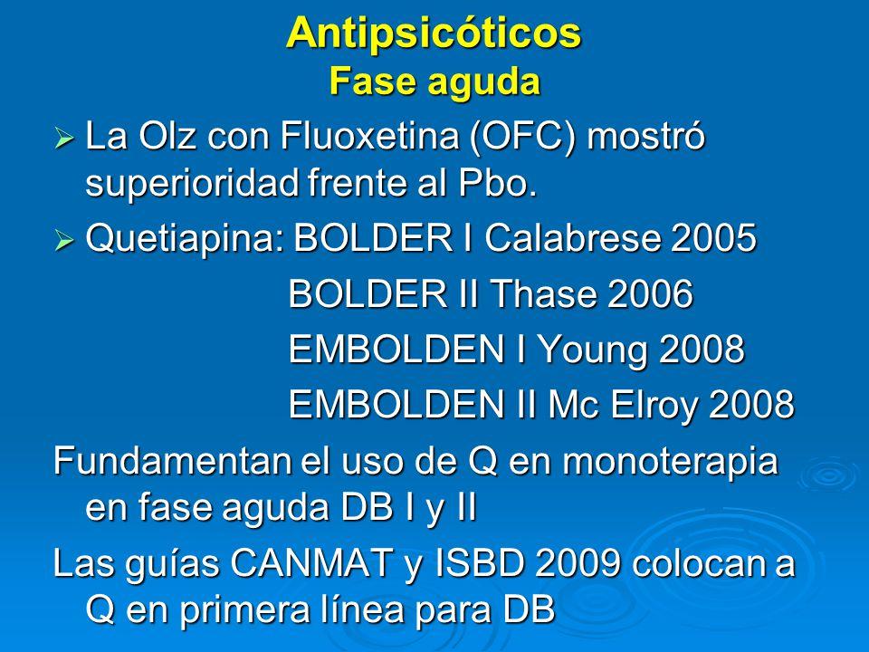 Antipsicóticos Fase aguda La Olz con Fluoxetina (OFC) mostró superioridad frente al Pbo.