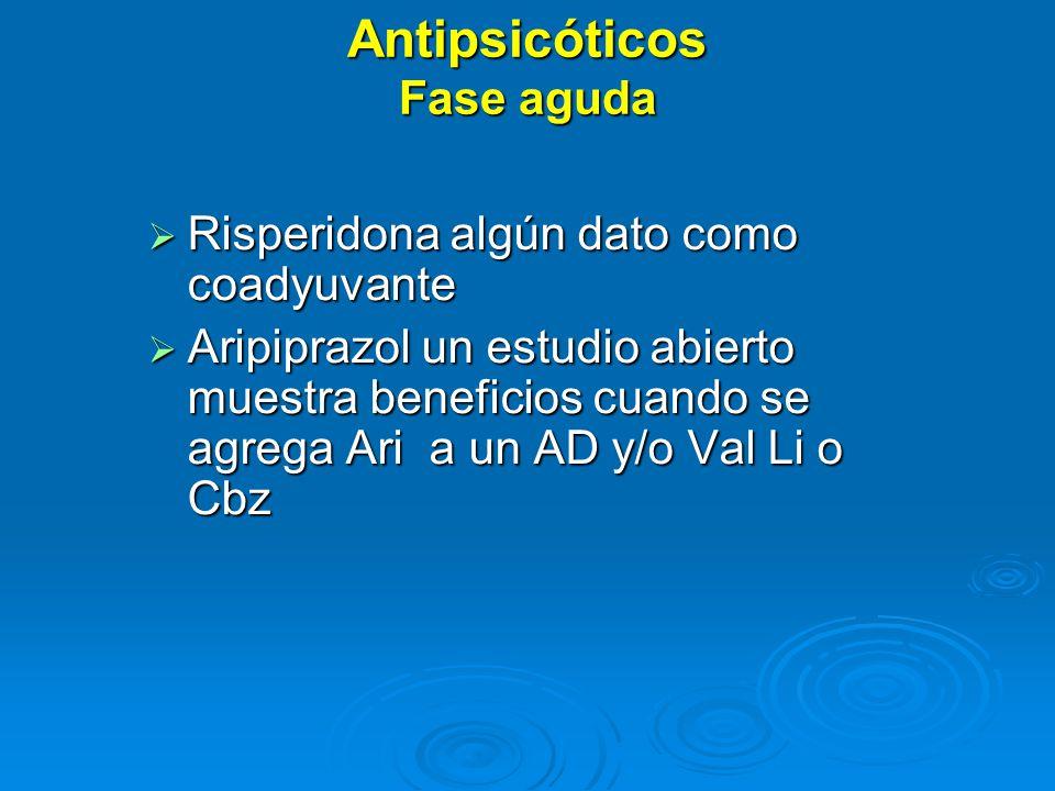Antipsicóticos Fase aguda Risperidona algún dato como coadyuvante Risperidona algún dato como coadyuvante Aripiprazol un estudio abierto muestra beneficios cuando se agrega Ari a un AD y/o Val Li o Cbz Aripiprazol un estudio abierto muestra beneficios cuando se agrega Ari a un AD y/o Val Li o Cbz