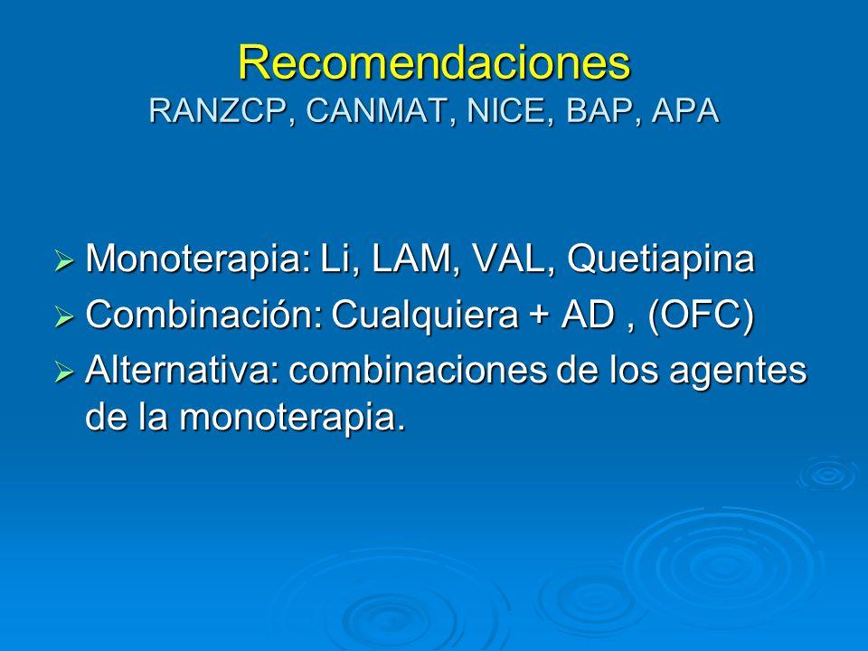 Recomendaciones RANZCP, CANMAT, NICE, BAP, APA Monoterapia: Li, LAM, VAL, Quetiapina Monoterapia: Li, LAM, VAL, Quetiapina Combinación: Cualquiera + AD, (OFC) Combinación: Cualquiera + AD, (OFC) Alternativa: combinaciones de los agentes de la monoterapia.