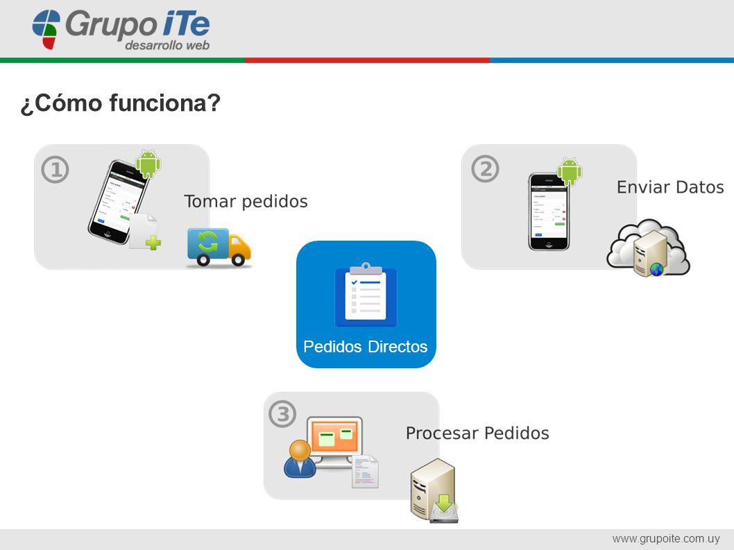 www.grupoite.com.uy ¿Cómo funciona? Pedidos Directos