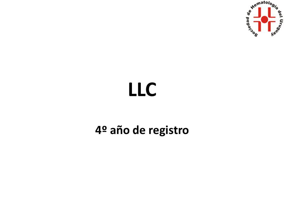 Leucemia Linfoide Crónica Comenzó su registro el 1/09/2008.