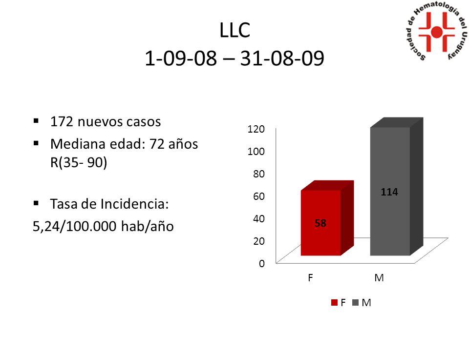 LLC 1-09-08 – 31-08-09 172 nuevos casos Mediana edad: 72 años R(35- 90) Tasa de Incidencia: 5,24/100.000 hab/año