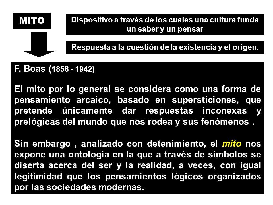 MITO Dispositivo a través de los cuales una cultura funda un saber y un pensar Respuesta a la cuestión de la existencia y el origen. F. Boas ( 1858 -
