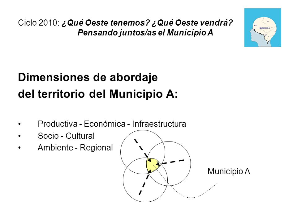Dimensiones de abordaje del territorio del Municipio A: Productiva - Económica - Infraestructura Socio - Cultural Ambiente - Regional Municipio A Ciclo 2010: ¿Qué Oeste tenemos.
