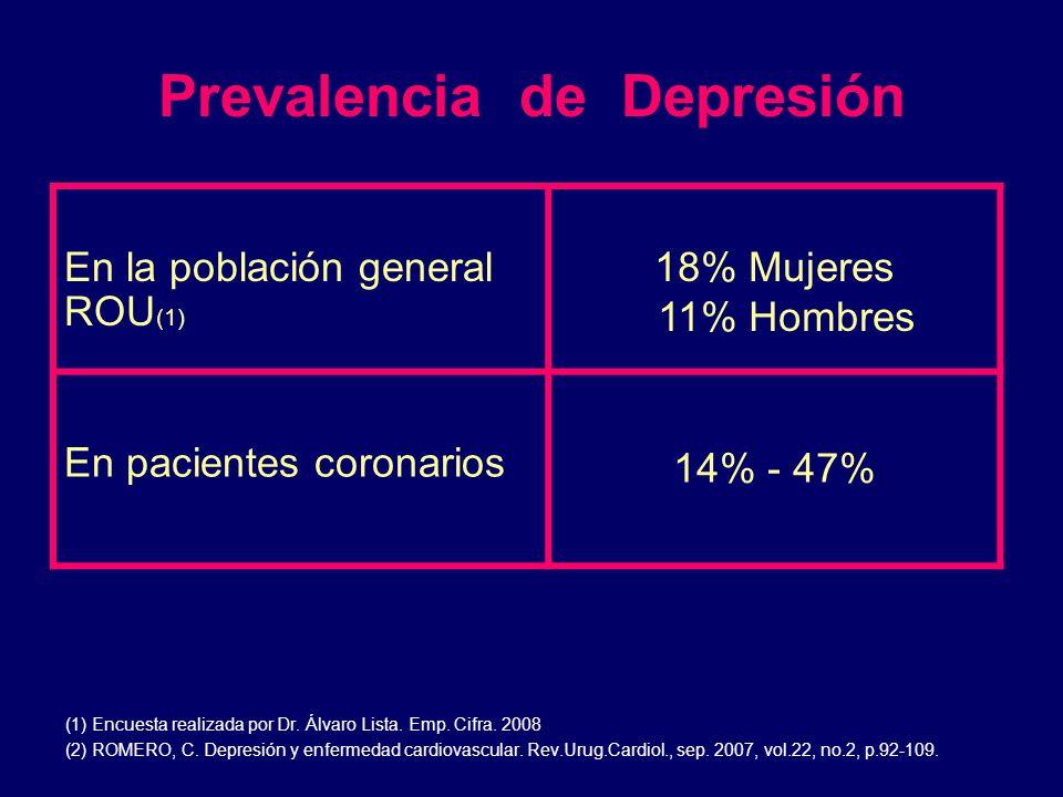 Prevalencia de Depresión (1) Encuesta realizada por Dr. Álvaro Lista. Emp. Cifra. 2008 (2) ROMERO, C. Depresión y enfermedad cardiovascular. Rev.Urug.