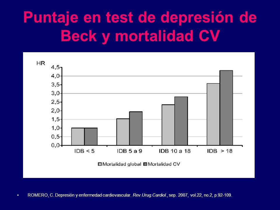 Puntaje en test de depresión de Beck y mortalidad CV ROMERO, C. Depresión y enfermedad cardiovascular. Rev.Urug.Cardiol., sep. 2007, vol.22, no.2, p.9