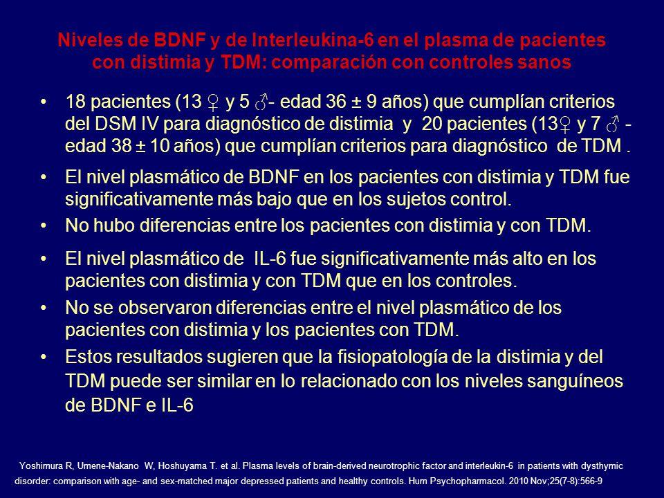 Niveles de BDNF y de Interleukina-6 en el plasma de pacientes con distimia y TDM: comparación con controles sanos 18 pacientes (13 y 5 - edad 36 ± 9 a
