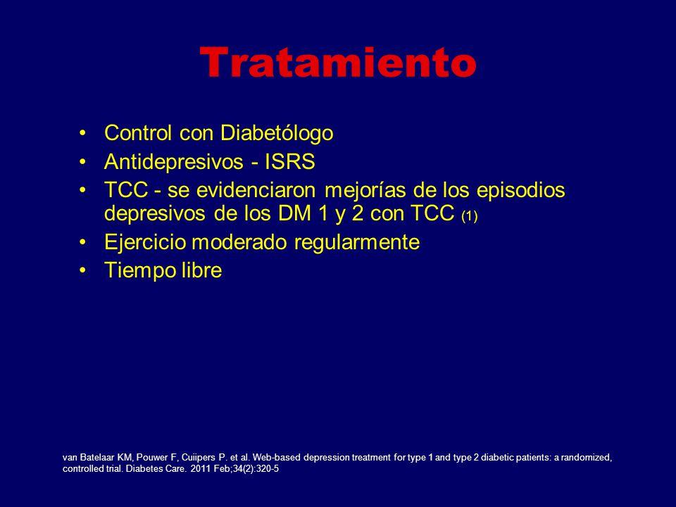 Tratamiento Control con Diabetólogo Antidepresivos - ISRS TCC - se evidenciaron mejorías de los episodios depresivos de los DM 1 y 2 con TCC (1) Ejerc
