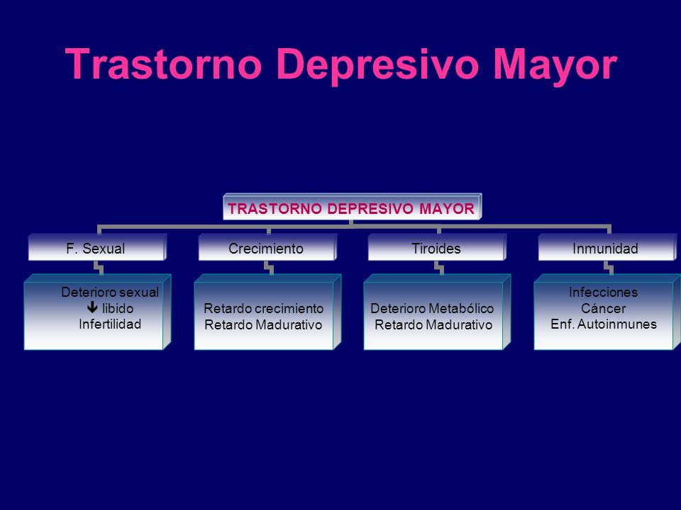 Trastorno Depresivo Mayor TRASTORNO DEPRESIVO MAYOR F.