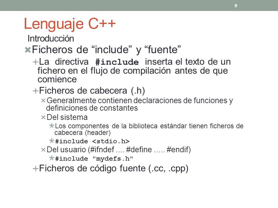 Lenguaje C++ Introducción Ficheros de include y fuente La directiva #include inserta el texto de un fichero en el flujo de compilación antes de que co