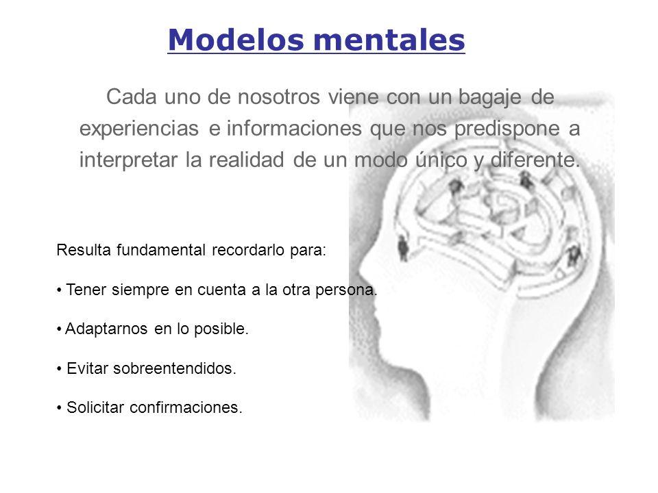 Modelos mentales Cada uno de nosotros viene con un bagaje de experiencias e informaciones que nos predispone a interpretar la realidad de un modo únic