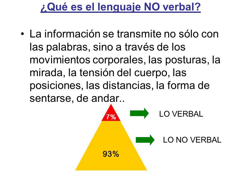 ¿Qué es el lenguaje NO verbal? La información se transmite no sólo con las palabras, sino a través de los movimientos corporales, las posturas, la mir