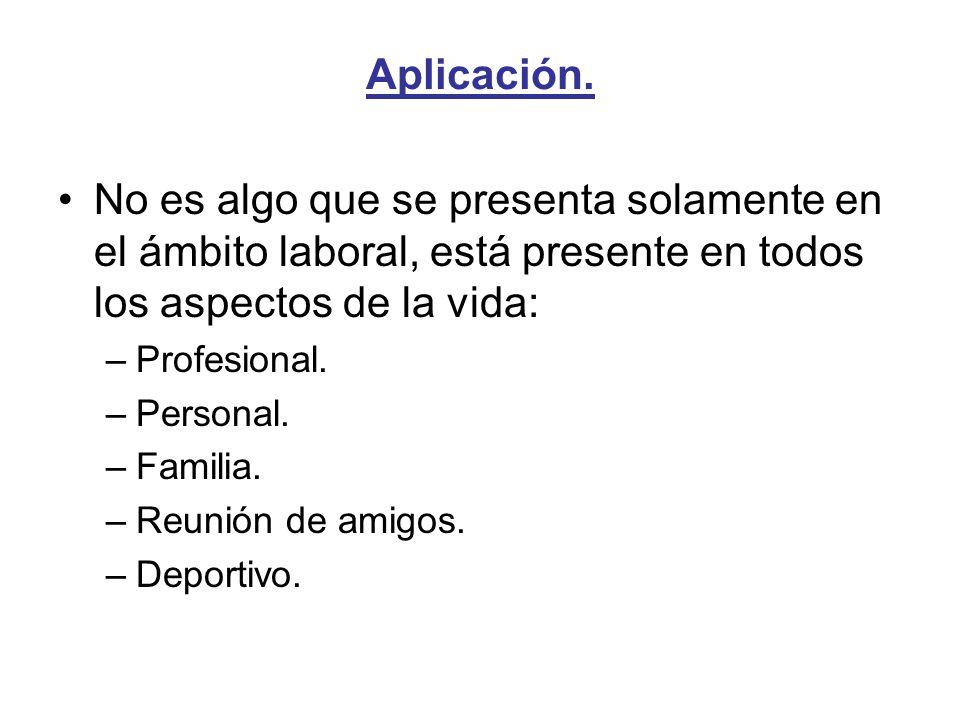 Aplicación. No es algo que se presenta solamente en el ámbito laboral, está presente en todos los aspectos de la vida: –Profesional. –Personal. –Famil