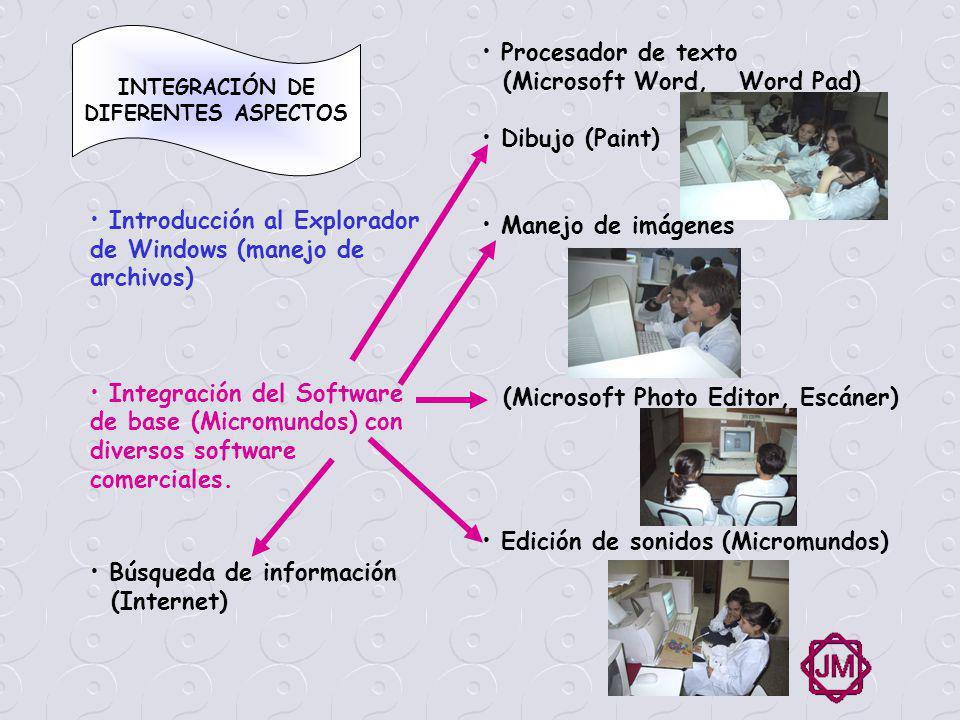 INTEGRACIÓN DE DIFERENTES ASPECTOS Procesador de texto (Microsoft Word, Word Pad) Dibujo (Paint) Manejo de imágenes (Microsoft Photo Editor, Escáner) Edición de sonidos (Micromundos) Introducción al Explorador de Windows (manejo de archivos) Integración del Software de base (Micromundos) con diversos software comerciales.