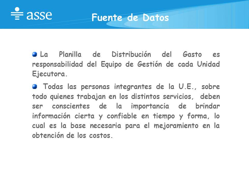 Fuente de Datos La Planilla de Distribución del Gasto es responsabilidad del Equipo de Gestión de cada Unidad Ejecutora.