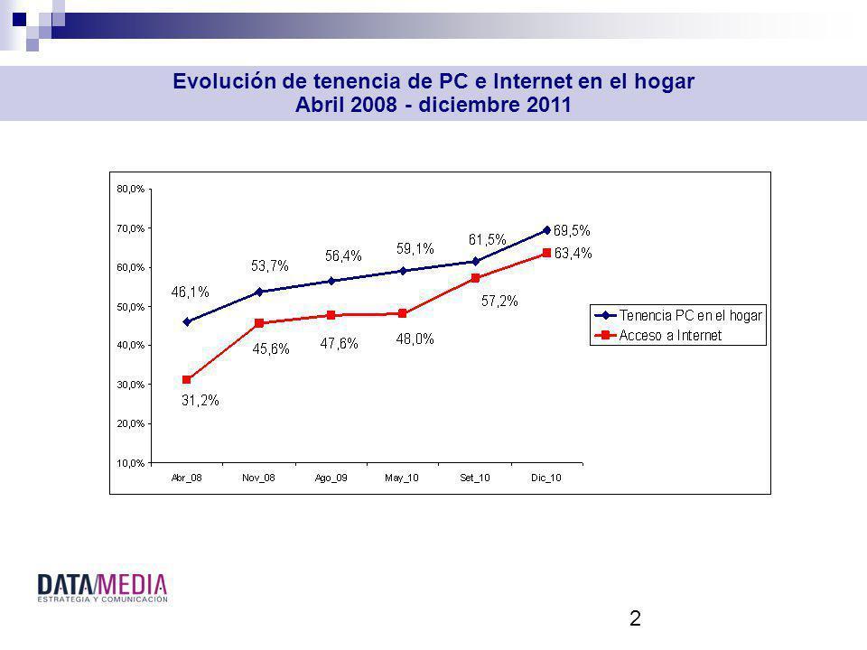 2 Evolución de tenencia de PC e Internet en el hogar Abril 2008 - diciembre 2011