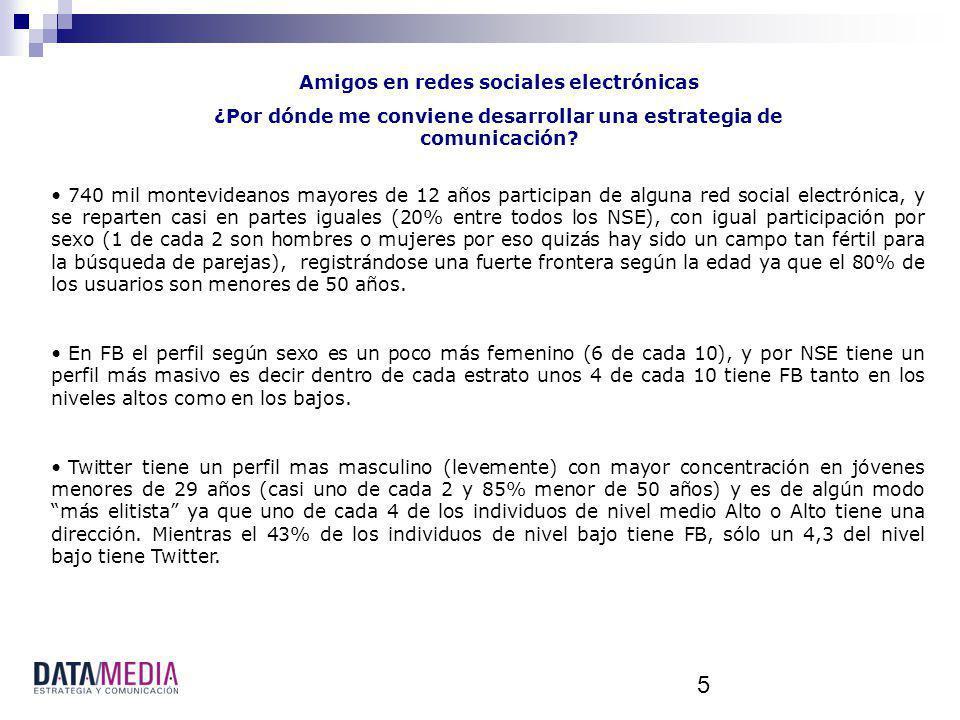 5 740 mil montevideanos mayores de 12 años participan de alguna red social electrónica, y se reparten casi en partes iguales (20% entre todos los NSE)