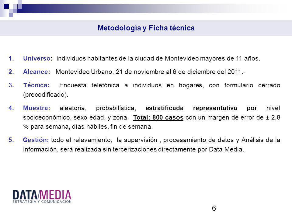 6 1.Universo: individuos habitantes de la ciudad de Montevideo mayores de 11 años. 2.Alcance: Montevideo Urbano, 21 de noviembre al 6 de diciembre del