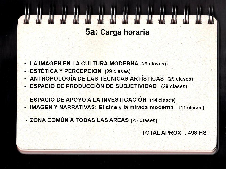 5a: Carga horaria - LA IMAGEN EN LA CULTURA MODERNA (29 clases) - ESTÉTICA Y PERCEPCIÓN (29 clases) - ANTROPOLOGÍA DE LAS TÉCNICAS ARTÍSTICAS (29 clases) - ESPACIO DE PRODUCCIÓN DE SUBJETIVIDAD (29 clases) - ESPACIO DE APOYO A LA INVESTIGACIÓN (14 clases) - IMAGEN Y NARRATIVAS: El cine y la mirada moderna ( 11 clases) - ZONA COMÚN A TODAS LAS AREAS (25 Clases) TOTAL APROX.