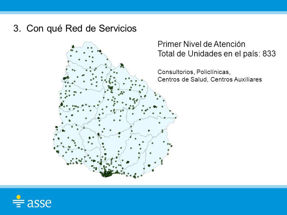 3. Con qué Red de Servicios Primer Nivel de Atención Total de Unidades en el país: 833 Consultorios, Policlínicas, Centros de Salud, Centros Auxiliare