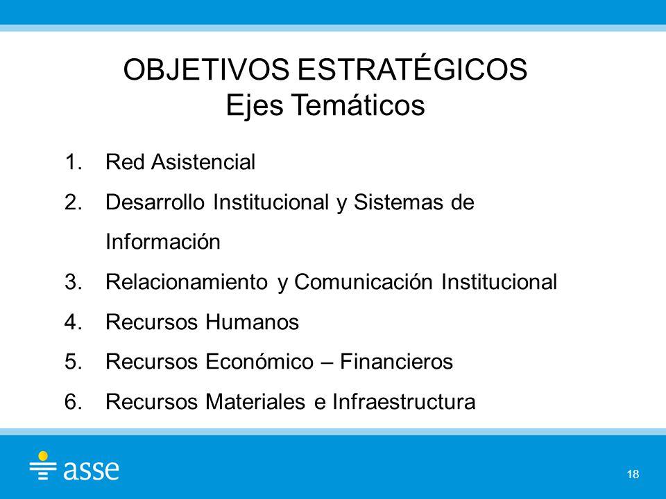 18 OBJETIVOS ESTRATÉGICOS Ejes Temáticos 1.Red Asistencial 2.Desarrollo Institucional y Sistemas de Información 3.Relacionamiento y Comunicación Insti