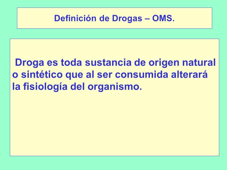 Definición de Drogas – OMS.