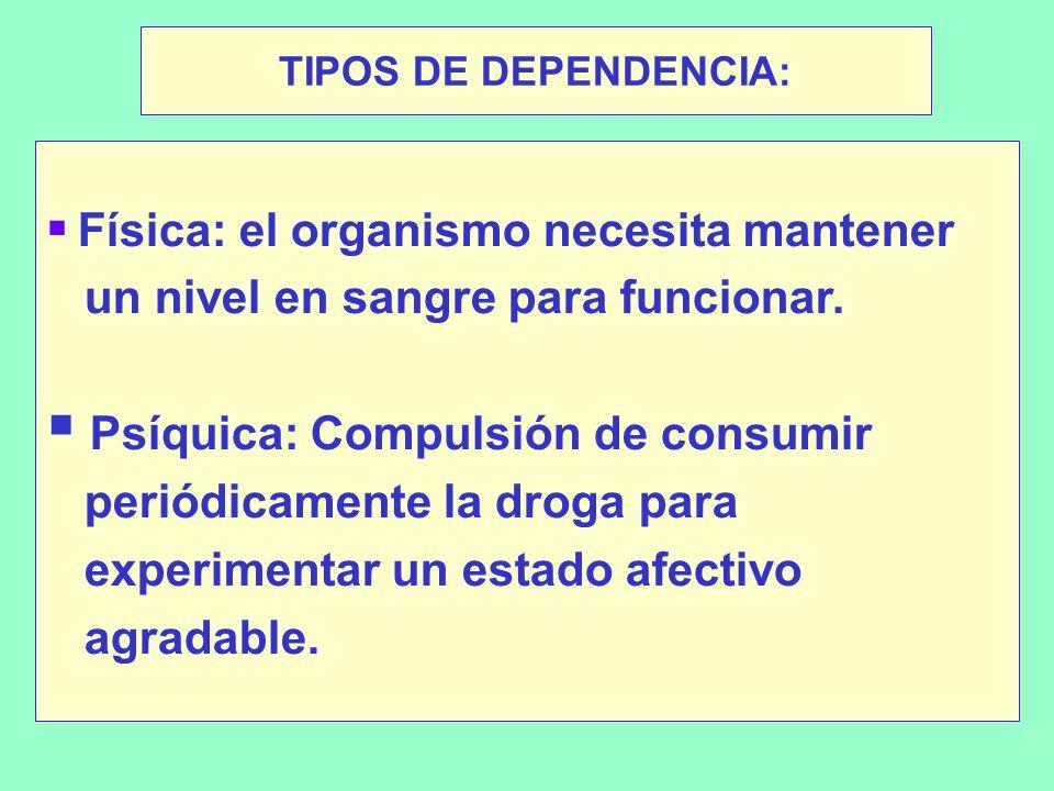 TIPOS DE DEPENDENCIA: Física: el organismo necesita mantener un nivel en sangre para funcionar.