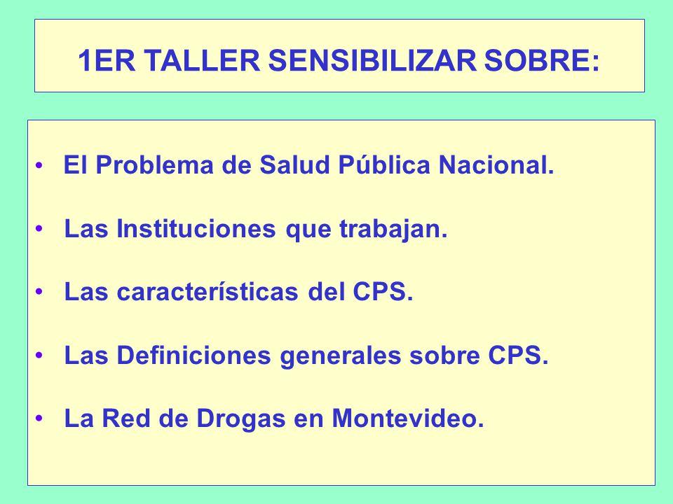 1ER TALLER SENSIBILIZAR SOBRE: El Problema de Salud Pública Nacional.