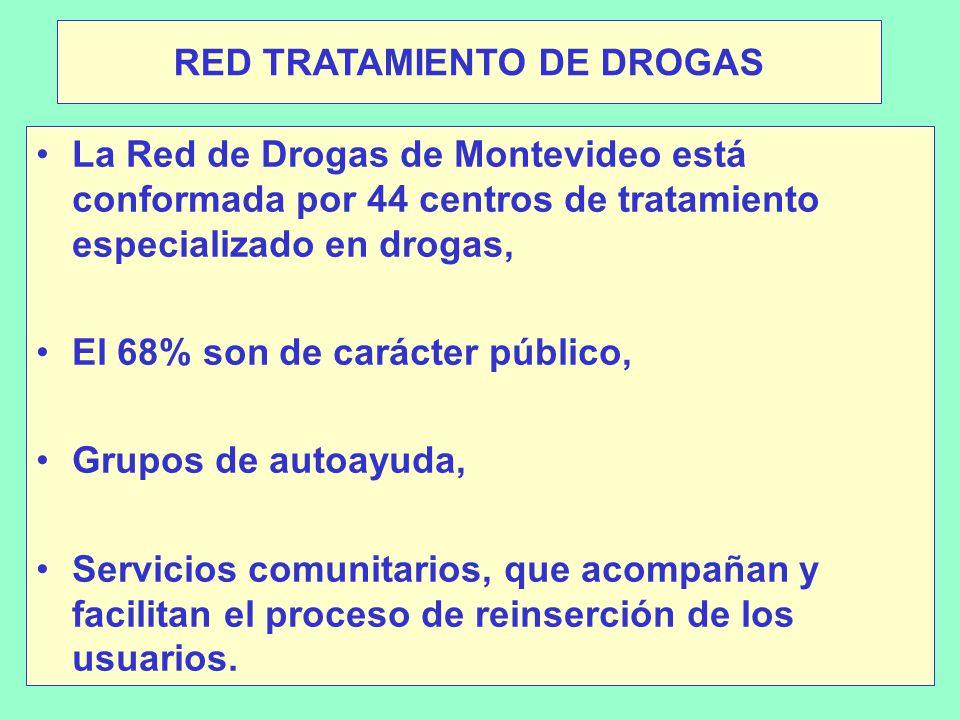 RED TRATAMIENTO DE DROGAS La Red de Drogas de Montevideo está conformada por 44 centros de tratamiento especializado en drogas, El 68% son de carácter público, Grupos de autoayuda, Servicios comunitarios, que acompañan y facilitan el proceso de reinserción de los usuarios.