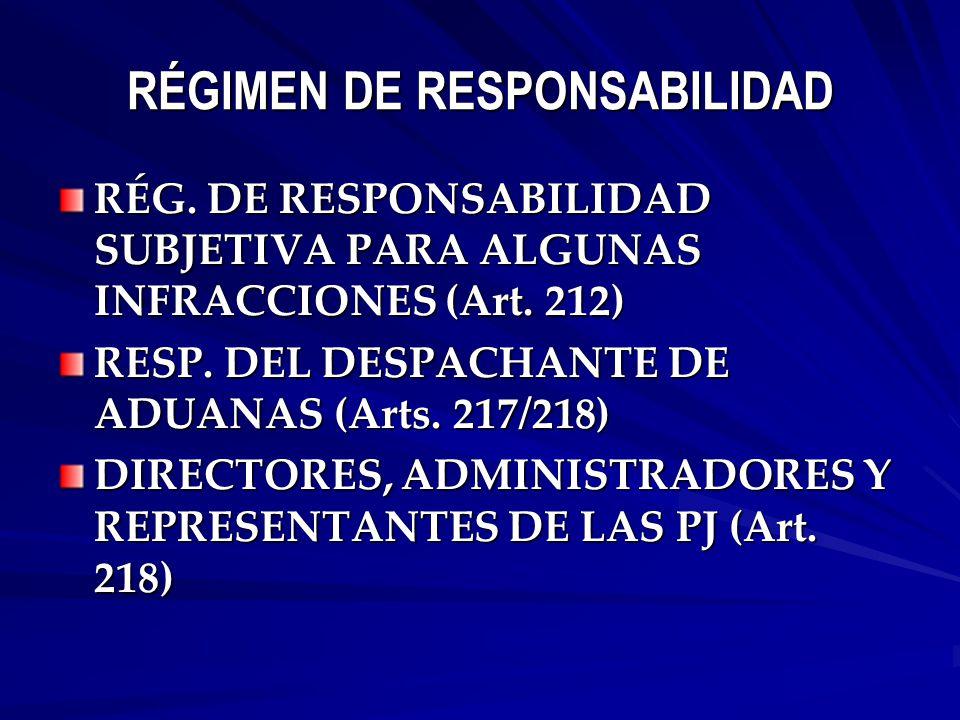 AUSENCIAS Y ERRORES PERVIVE EL RÉGIMEN DE RESP.OBJETIVA PARA ALGUNAS INFRACCIONES (Art.