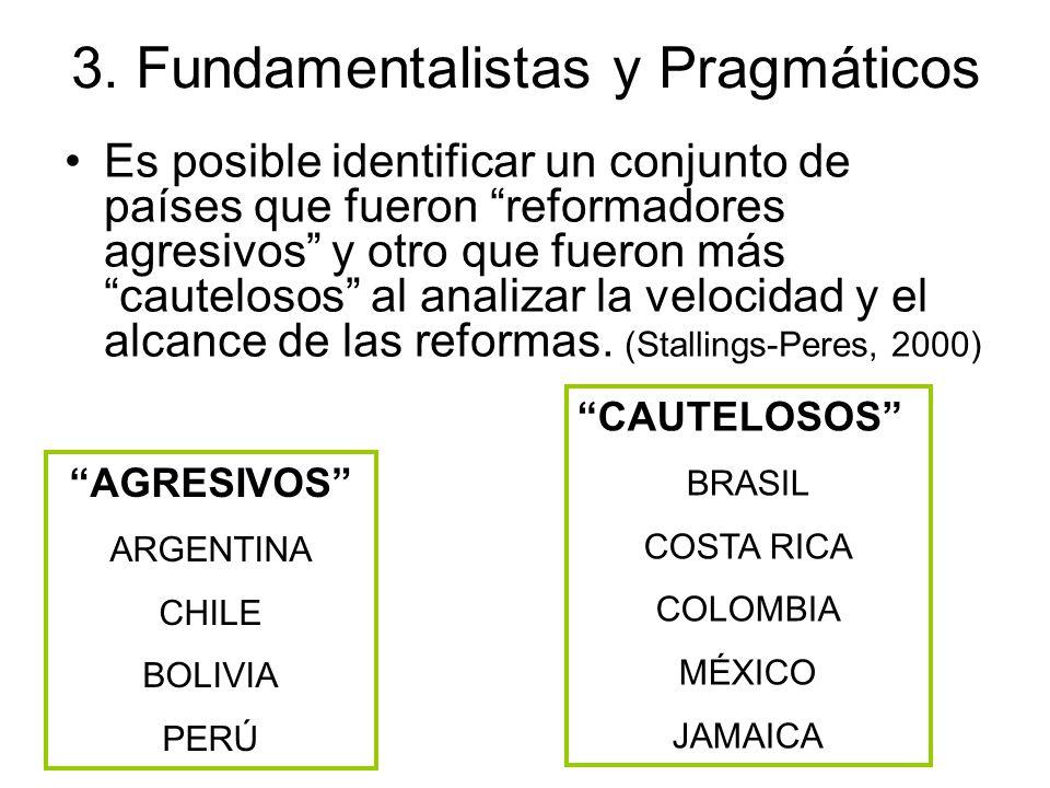 3. Fundamentalistas y Pragmáticos Es posible identificar un conjunto de países que fueron reformadores agresivos y otro que fueron más cautelosos al a